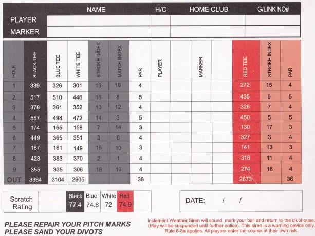 Front 9 Scorecard for Open course at Moonah Links