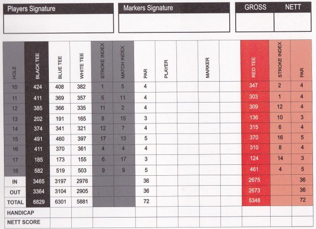 Back 9 scorecard for Open course at Moonah Links