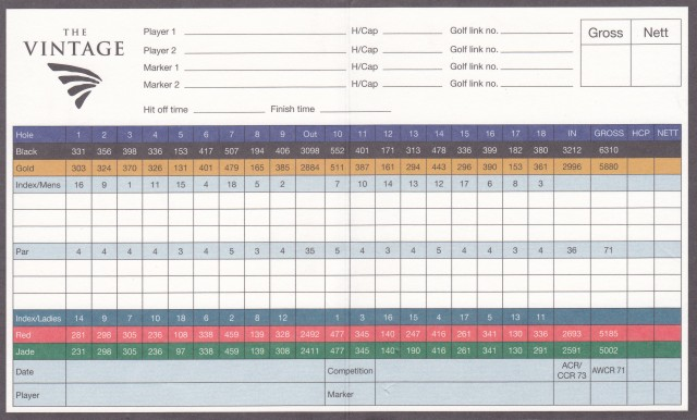 Scorecard for The Vintage
