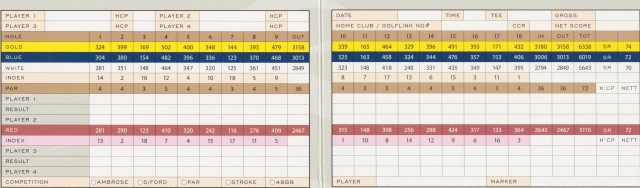 Scorecard for Heritage Golf & Country Club St John Course