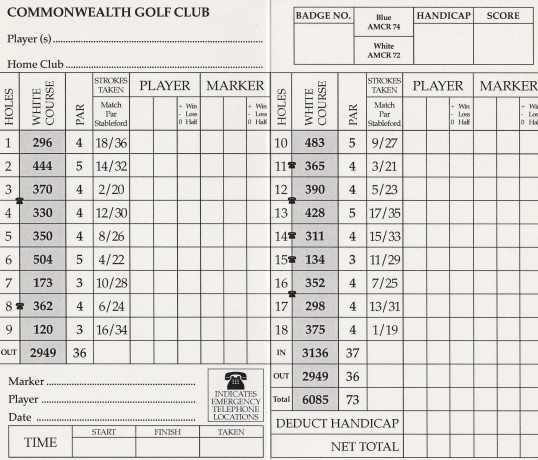 Scorecard for Commonwealth Golf Club