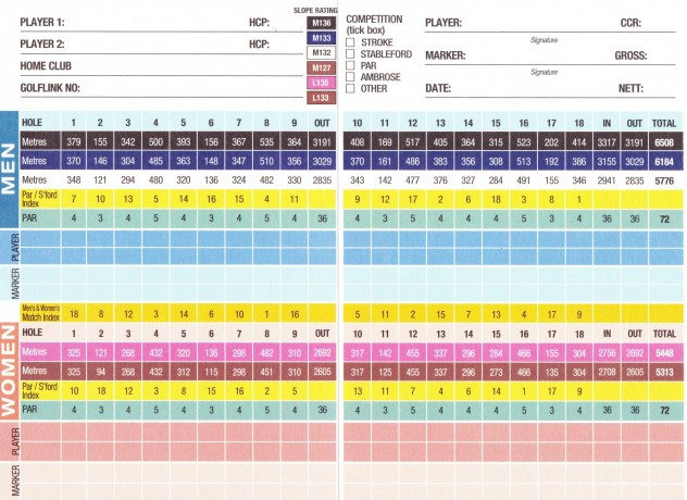 The scorecard for Sanctuary Lakes Club