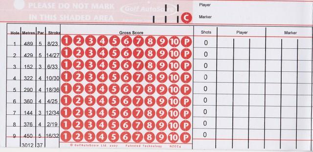 Front 9 Scorecard of Kooyonga Golf Club