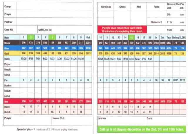 Scorecard for Murray Downs Golf Resort