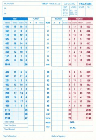 Scorecard for Cranbourne Golf Club