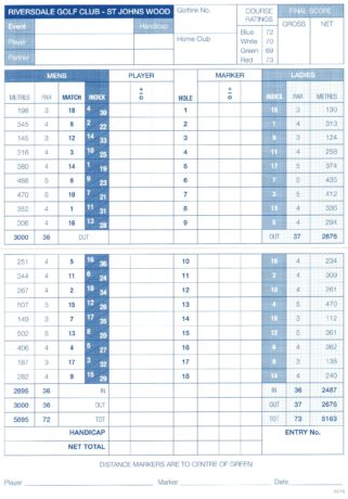 Scorecard for Riversdale Golf Club