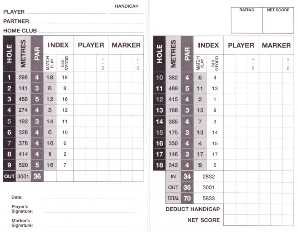 Scorecard for Sorrento Golf Club